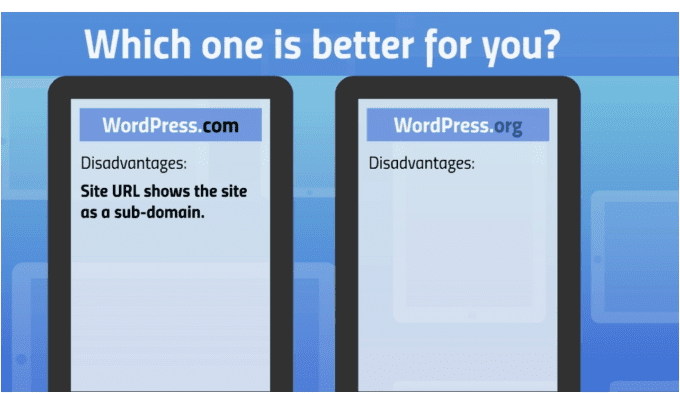 Why Your Business Needs WordPress - WPMasterclasses.com